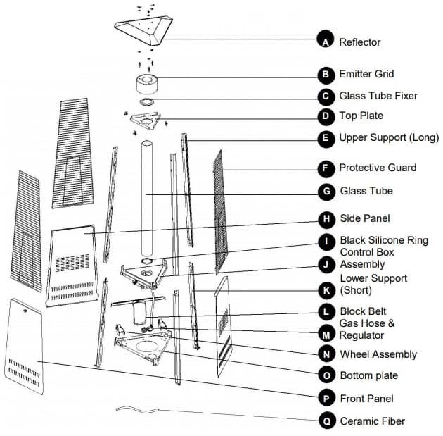 A diagram of patio heater parts and their names